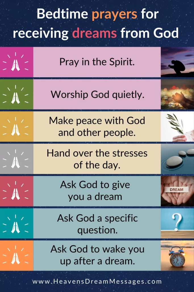 Infographic of prayer pointers for receiving dreams from God
