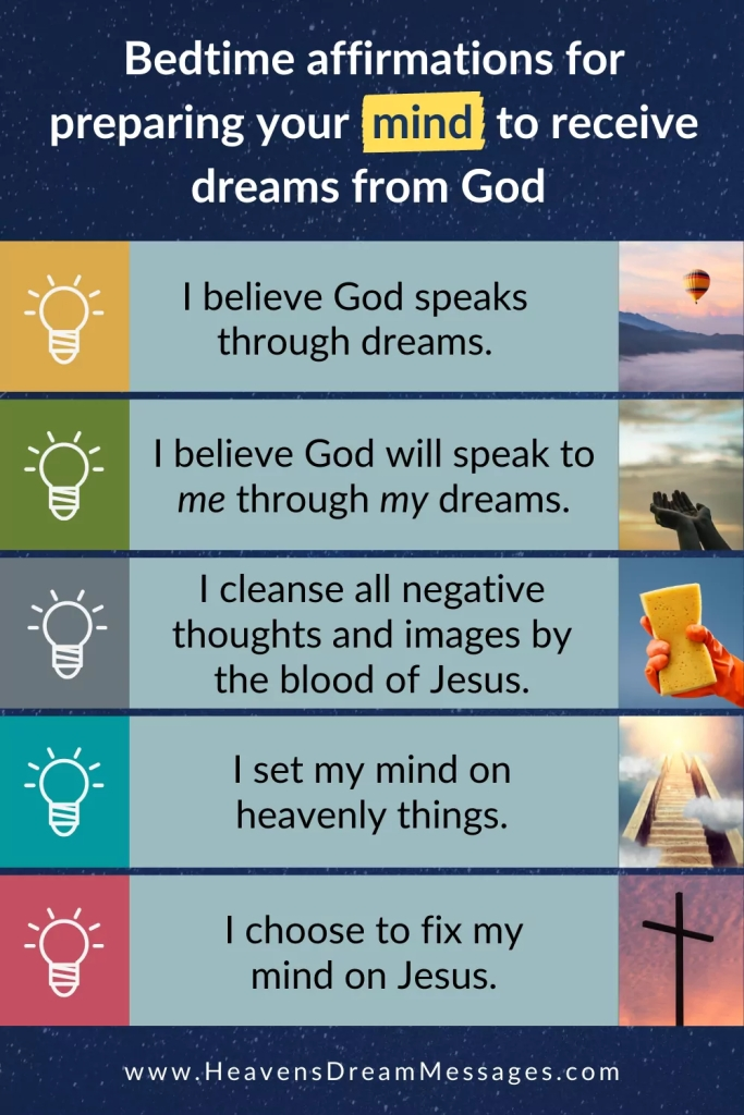 Infographic of Bedtime affirmations to prepare your mind for receiving dreams from God